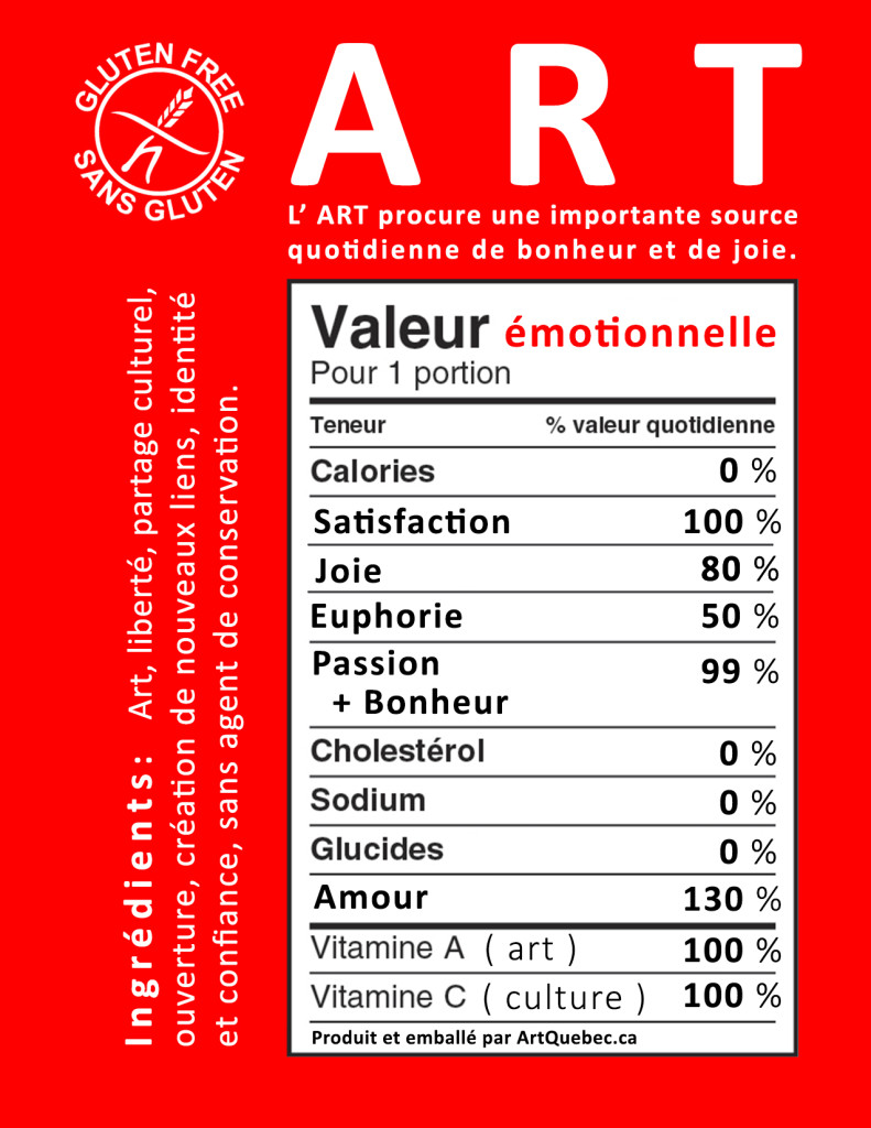 Valeur quotidienne de l'art par portion individuelle ou collective.